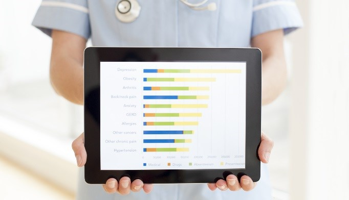 Large Numbers of Negative Trial Results Impede Progress in Critical Care Medicine